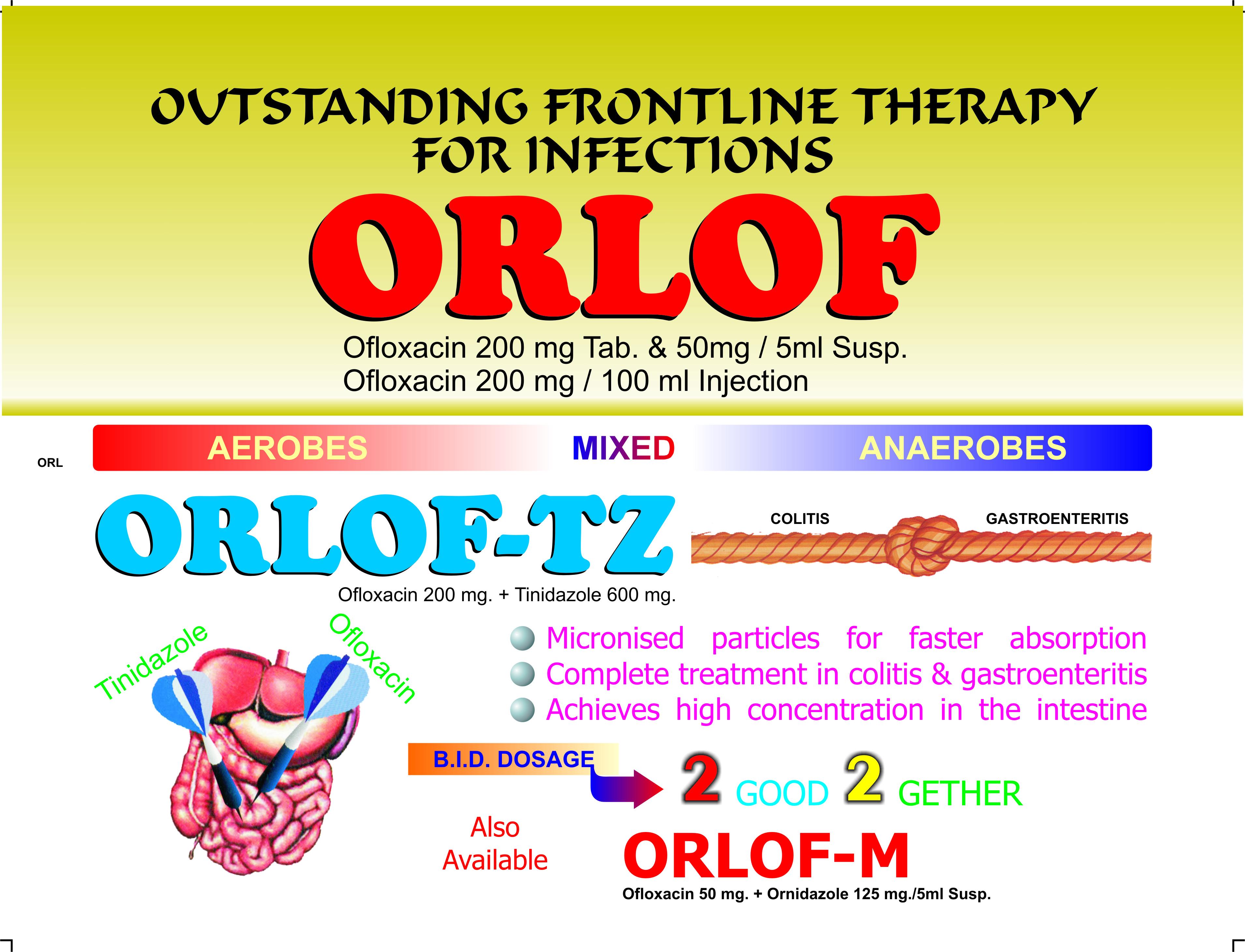 Ciprodex Otic Susp